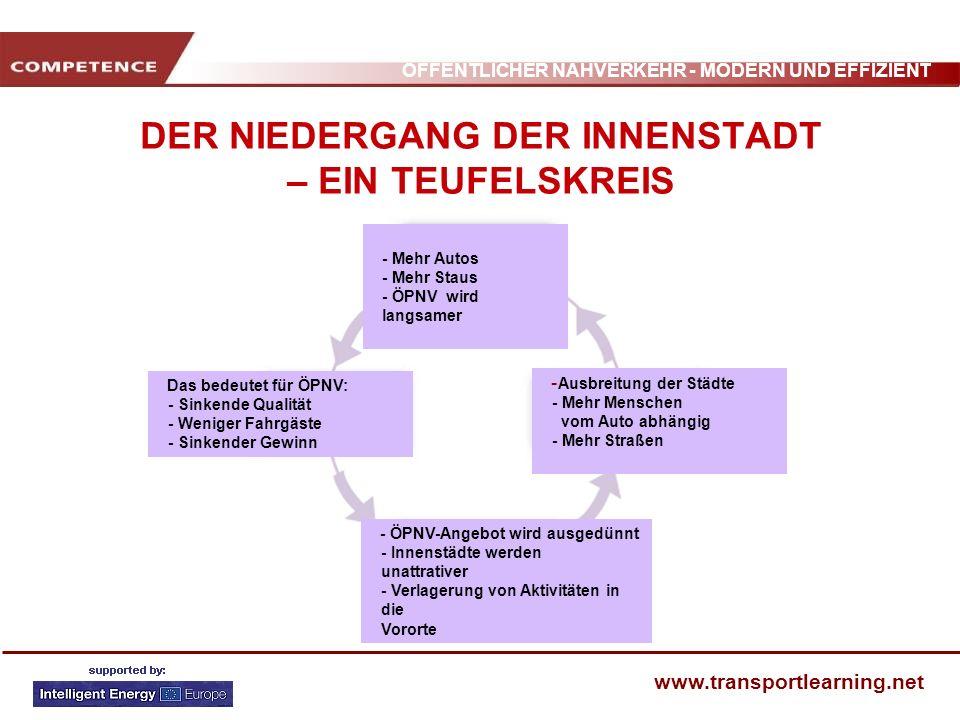 ÖFFENTLICHER NAHVERKEHR - MODERN UND EFFIZIENT www.transportlearning.net - angemessene Gebühren für PKW-Verkehr - Parken steuern - Weniger PKW- Verkehr - Weniger Staus - Möglichst mehr Mittel für ÖPNV - Mehr Umsatz im ÖPNV - Besseres Kosten- Nutzen-Verhältnis für ÖPNV - Mehr Qualität für die Fahrgäste - Effizientere Nutzung der Verkehrswege - Transportkosten im Individualverkehr steigen - Mehr ÖPNV- Fahrgäste - Höhere ÖPNV- Rendite - Weniger Subventionen erforderlich - ÖPNV orientiert sich mehr am Markt - Ausbreitung der Städte unter Kontrolle - Attraktivere Städte und Innenstädte HÖHERE LEBENSQUALITÄ T IN DER INNENSTADT ÖPNV WIRD ÖKONOMISCHER SO DURCHBRECHEN WIR DEN TEUFELSKREIS