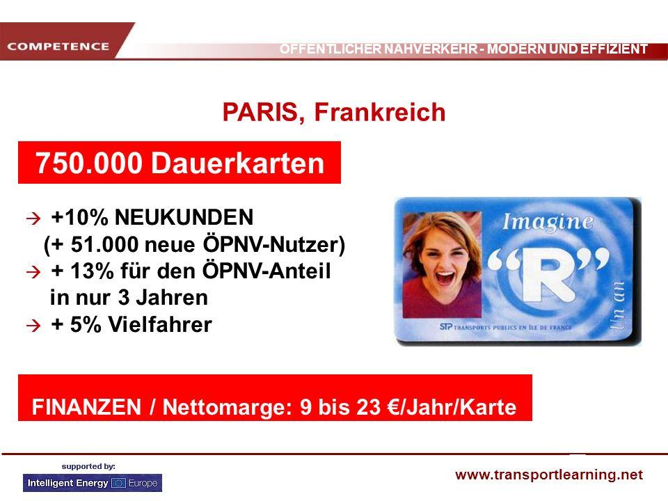 ÖFFENTLICHER NAHVERKEHR - MODERN UND EFFIZIENT www.transportlearning.net = +10% NEUKUNDEN (+ 51.000 neue ÖPNV-Nutzer) + 13% für den ÖPNV-Anteil in nur