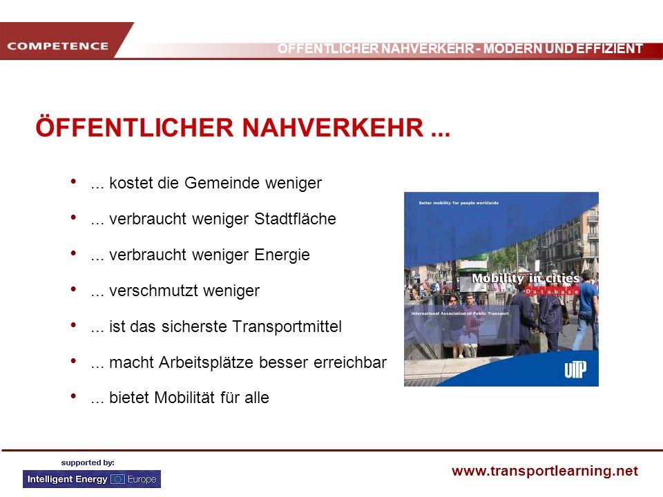 ÖFFENTLICHER NAHVERKEHR - MODERN UND EFFIZIENT www.transportlearning.net MADRID, SPANIEN Aufbau einer zentralen Behörde Ausweitung des Metronetzes (+10 km/Jahr) Neuorganisation des Busnetzes und Einrichtung von Busfahrspuren Verbesserung der Umsteigestationen Tarifintegration +60% ÖPNV-Nutzung (1986 bis 2003)