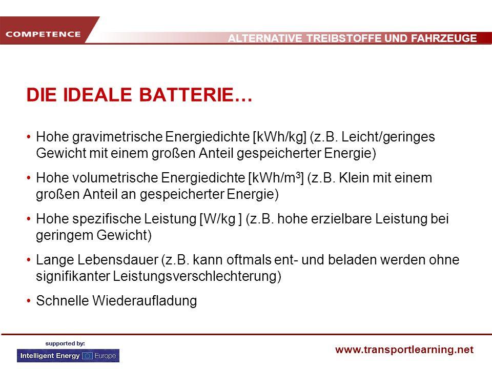 ALTERNATIVE TREIBSTOFFE UND FAHRZEUGE www.transportlearning.net DIE IDEALE BATTERIE… Hohe gravimetrische Energiedichte [kWh/kg] (z.B. Leicht/geringes