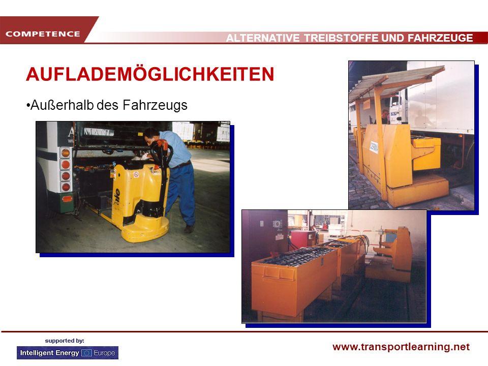 ALTERNATIVE TREIBSTOFFE UND FAHRZEUGE www.transportlearning.net AUFLADEMÖGLICHKEITEN Außerhalb des Fahrzeugs