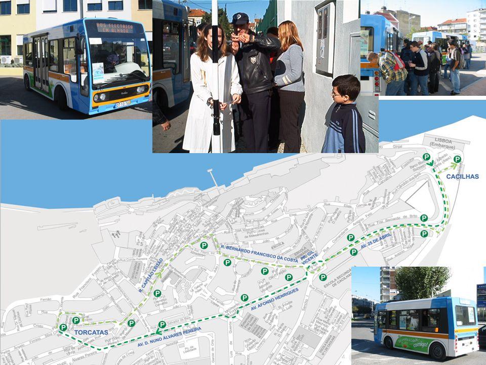 ALTERNATIVE TREIBSTOFFE UND FAHRZEUGE www.transportlearning.net