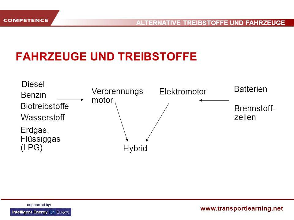 ALTERNATIVE TREIBSTOFFE UND FAHRZEUGE www.transportlearning.net FAHRZEUGE UND TREIBSTOFFE Benzin Biotreibstoffe Wasserstoff Erdgas, Flüssiggas (LPG) V