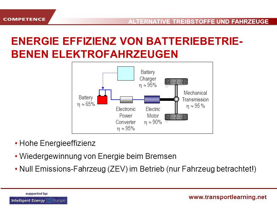 ALTERNATIVE TREIBSTOFFE UND FAHRZEUGE www.transportlearning.net ENERGIE EFFIZIENZ VON BATTERIEBETRIE- BENEN ELEKTROFAHRZEUGEN Hohe Energieeffizienz Wi