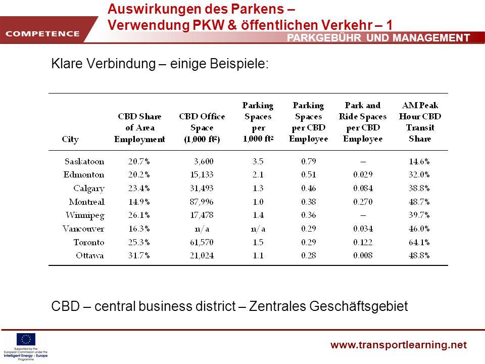 PARKGEBÜHR UND MANAGEMENT www.transportlearning.net Auswirkungen des Parkens – Verwendung PKW & öffentlichen Verkehr – 1 Klare Verbindung – einige Bei