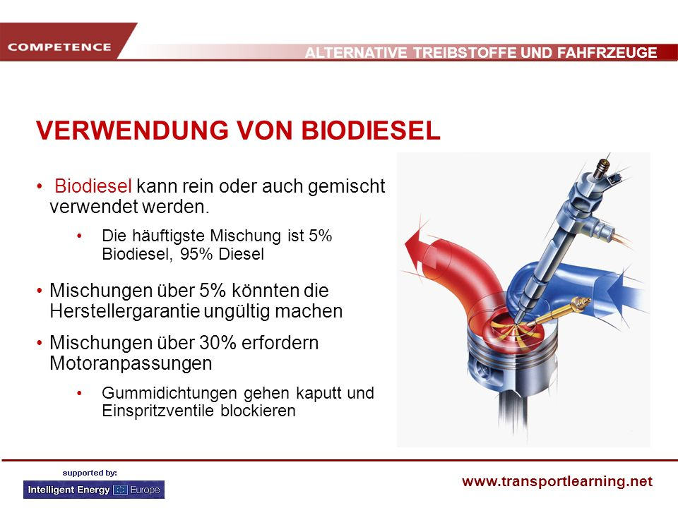 ALTERNATIVE TREIBSTOFFE UND FAHFRZEUGE www.transportlearning.net BIODIESEL UND DIE UMWELT Die Verwendung von 100% Biodiesel würde die Lebenszyklus CO 2 Emissionen um 40 bis 50% reduzieren.