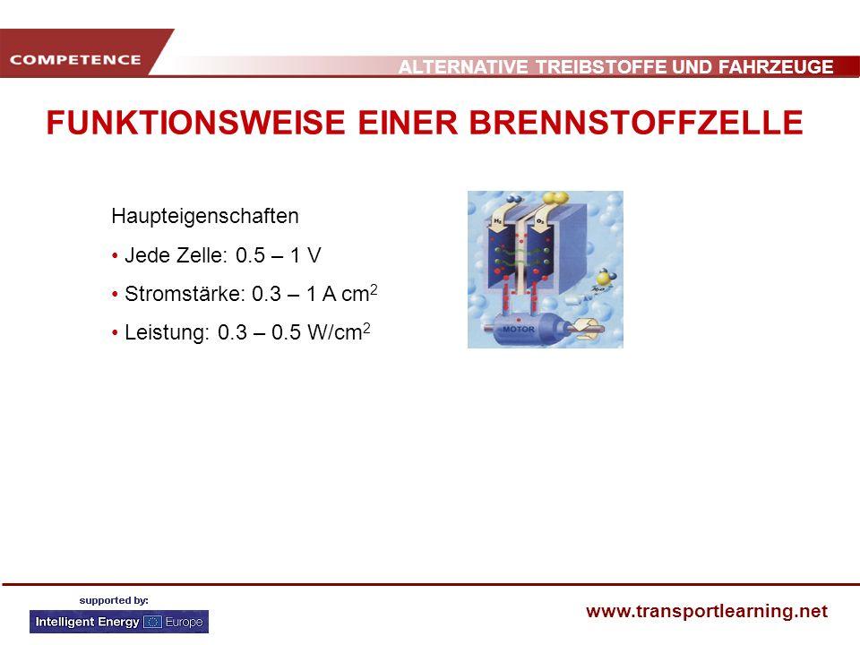 ALTERNATIVE TREIBSTOFFE UND FAHRZEUGE www.transportlearning.net FUNKTIONSWEISE EINER BRENNSTOFFZELLE Beispiel: 2 x 100 Zellen ( 40 cm x 40 cm) 2 x (100 x 0.7) x (40 x 40 x 0.375) = 2 x (70 V x 640 A) = 84 kW (114 CV) Ballard 900 107 CV 72 kg 34 x 24 x 75 cm Volumen 61 L 1,3 kW / L