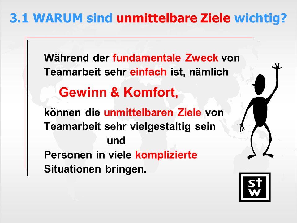 3.1 WARUM sind unmittelbare Ziele wichtig.