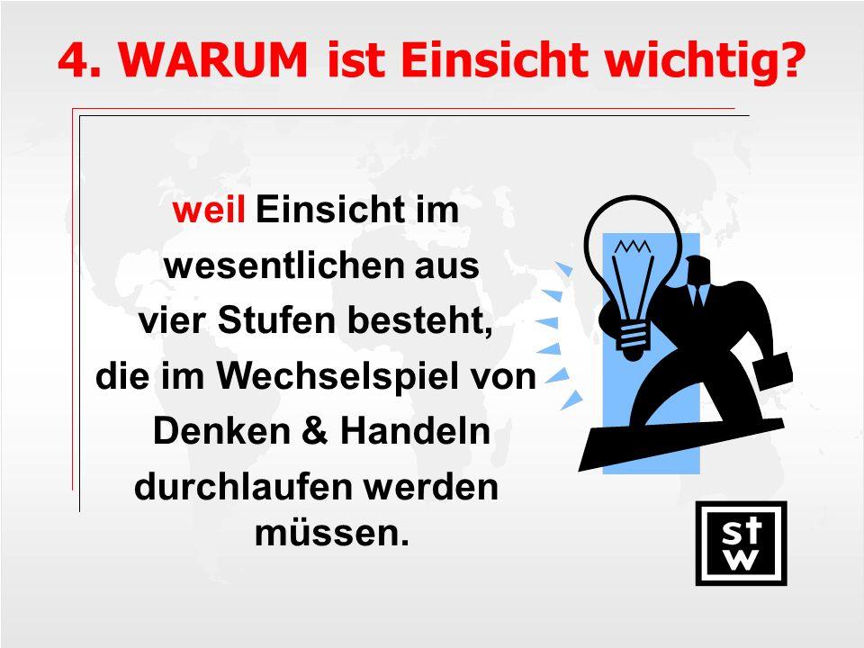 4.WARUM ist Einsicht wichtig.