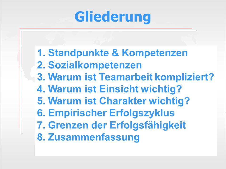Gliederung 1.Standpunkte & Kompetenzen 2. Sozialkompetenzen 3.