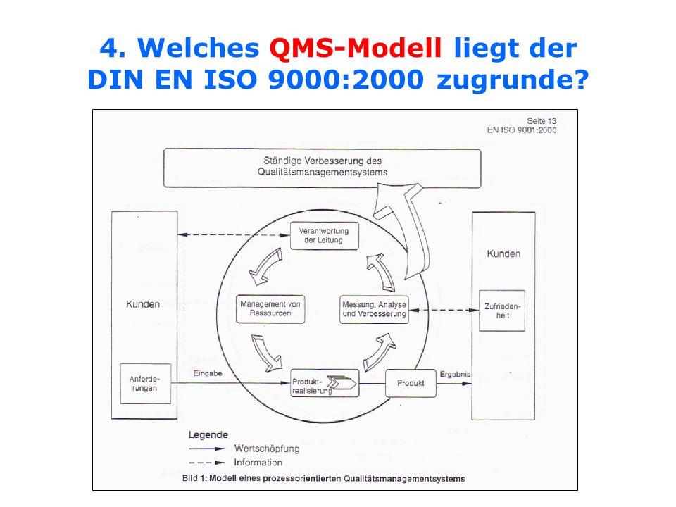 4. Welches QMS-Modell liegt der DIN EN ISO 9000:2000 zugrunde?