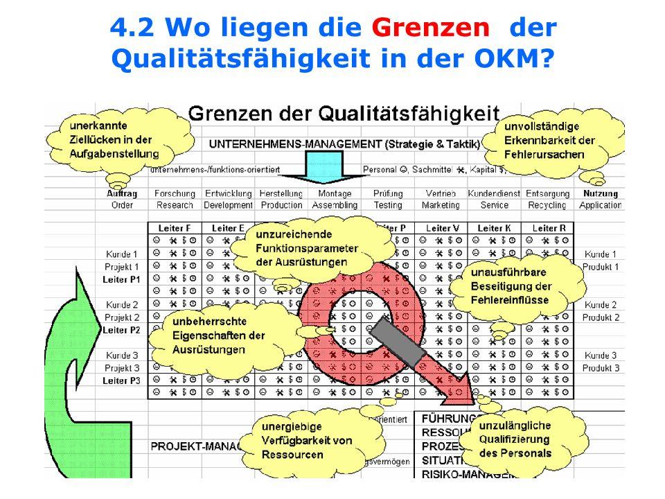 4.2 Wo liegen die Grenzen der Qualitätsfähigkeit in der OKM?