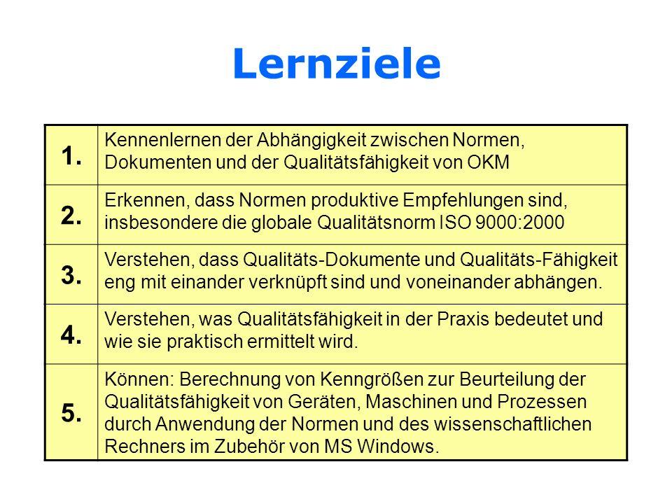 Lernziele 1. Kennenlernen der Abhängigkeit zwischen Normen, Dokumenten und der Qualitätsfähigkeit von OKM 2. Erkennen, dass Normen produktive Empfehlu