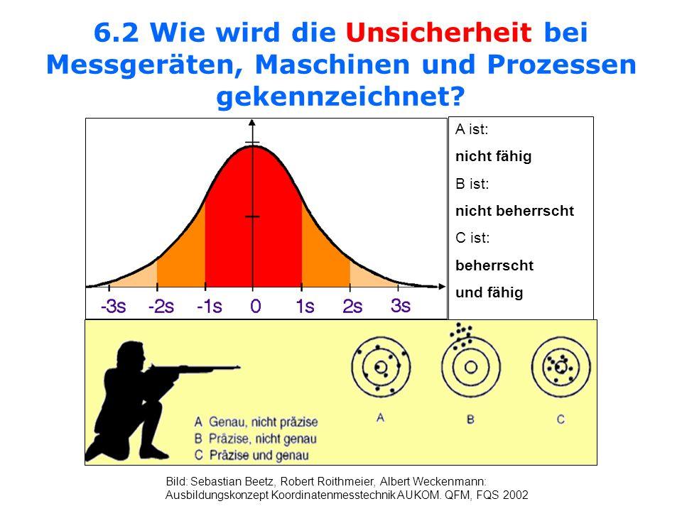 6.2 Wie wird die Unsicherheit bei Messgeräten, Maschinen und Prozessen gekennzeichnet? A ist: nicht fähig B ist: nicht beherrscht C ist: beherrscht un