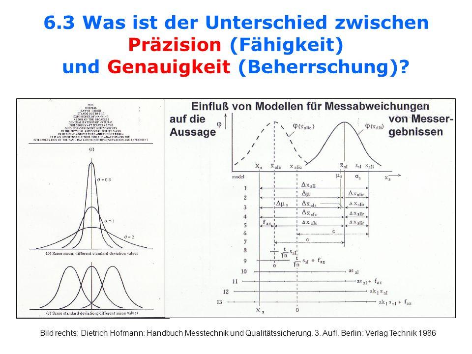 6.3 Was ist der Unterschied zwischen Präzision (Fähigkeit) und Genauigkeit (Beherrschung)? Bild rechts: Dietrich Hofmann: Handbuch Messtechnik und Qua
