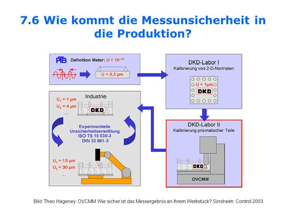 7.6 Wie kommt die Messunsicherheit in die Produktion? Bild: Theo Hageney: OVCMM Wie sicher ist das Messergebnis an Ihrem Werkstück? Sinsheim: Control