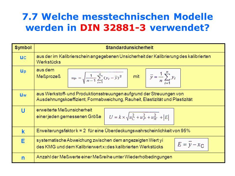 7.7 Welche messtechnischen Modelle werden in DIN 32881-3 verwendet? SymbolStandardunsicherheit uCuC aus der im Kalibrierschein angegebenen Unsicherhei
