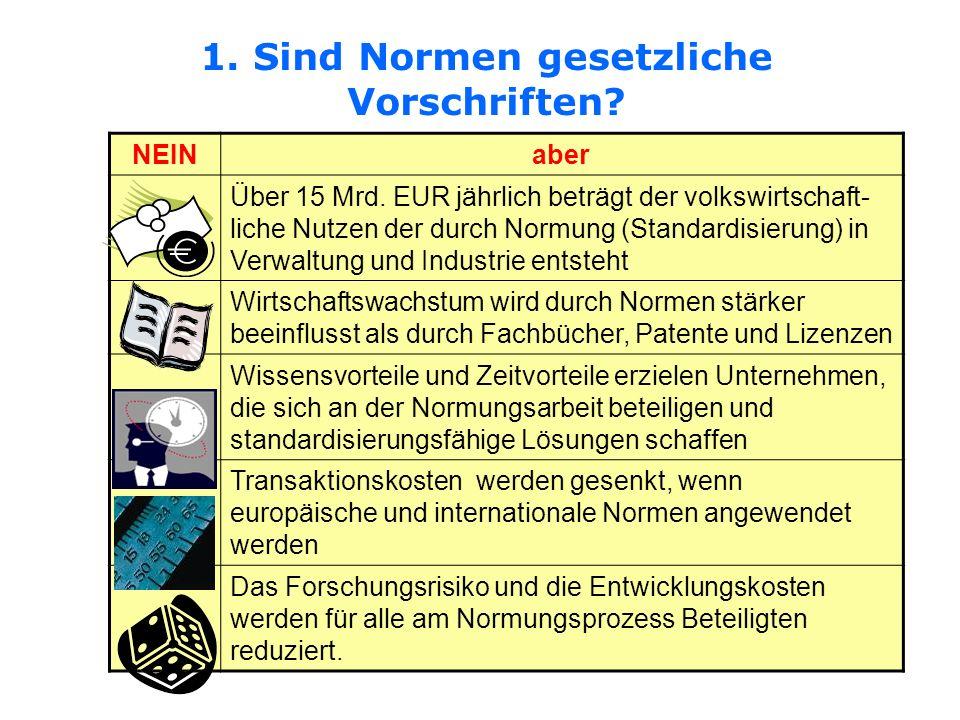 1. Sind Normen gesetzliche Vorschriften? NEINaber Über 15 Mrd. EUR jährlich beträgt der volkswirtschaft- liche Nutzen der durch Normung (Standardisier
