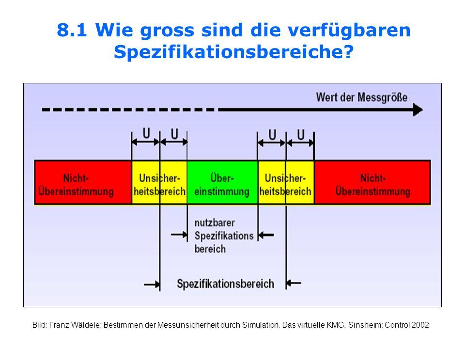 8.1 Wie gross sind die verfügbaren Spezifikationsbereiche? Bild: Franz Wäldele: Bestimmen der Messunsicherheit durch Simulation. Das virtuelle KMG. Si