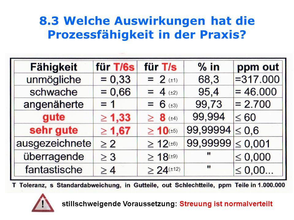 8.3 Welche Auswirkungen hat die Prozessfähigkeit in der Praxis? stillschweigende Voraussetzung: Streuung ist normalverteilt ! (±1) (±2) (±3) (±4) (±5)