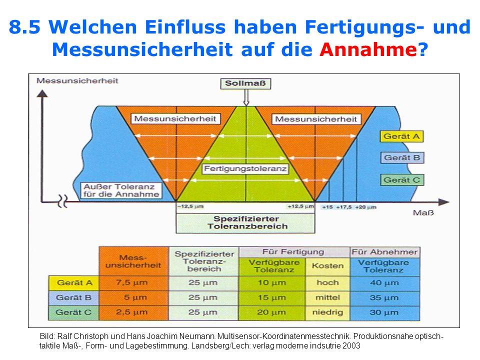 8.5 Welchen Einfluss haben Fertigungs- und Messunsicherheit auf die Annahme? Bild: Ralf Christoph und Hans Joachim Neumann. Multisensor-Koordinatenmes