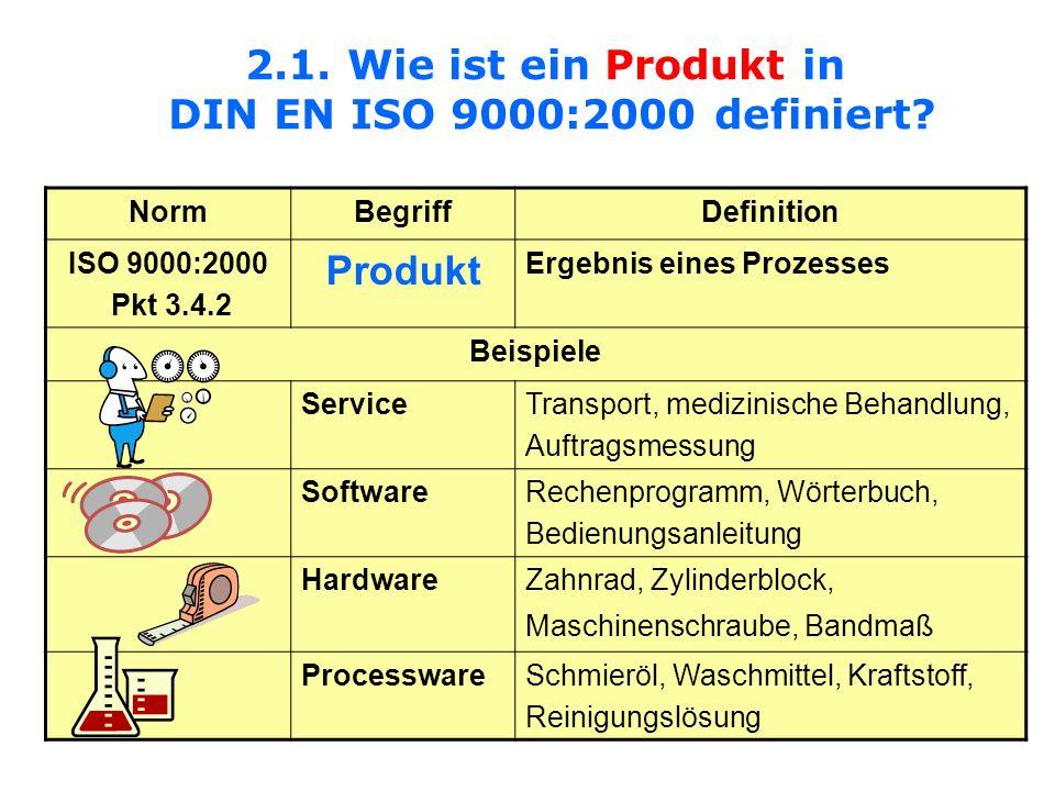 2.1. Wie ist ein Produkt in DIN EN ISO 9000:2000 definiert? NormBegriffDefinition ISO 9000:2000 Pkt 3.4.2 Produkt Ergebnis eines Prozesses Beispiele S