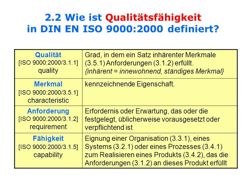 2.2 Wie ist Qualitätsfähigkeit in DIN EN ISO 9000:2000 definiert? Qualität [ISO 9000:2000/3.1.1] quality Grad, in dem ein Satz inhärenter Merkmale (3.