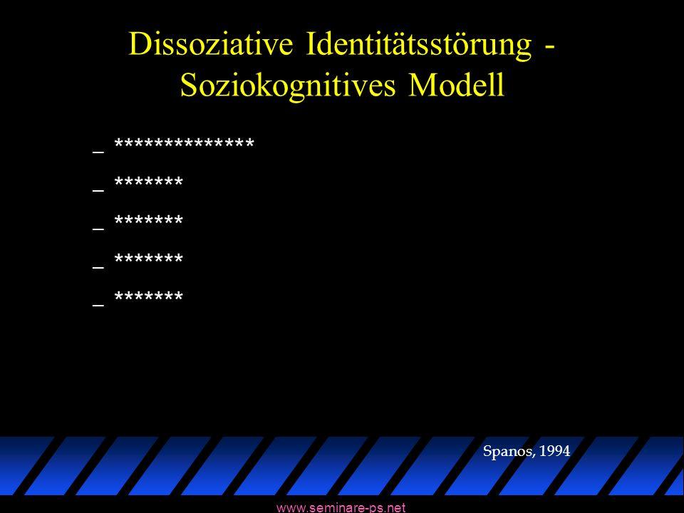 www.seminare-ps.net Dissoziative Identitätsstörung - Soziokognitives Modell – ************** – ******* Spanos, 1994