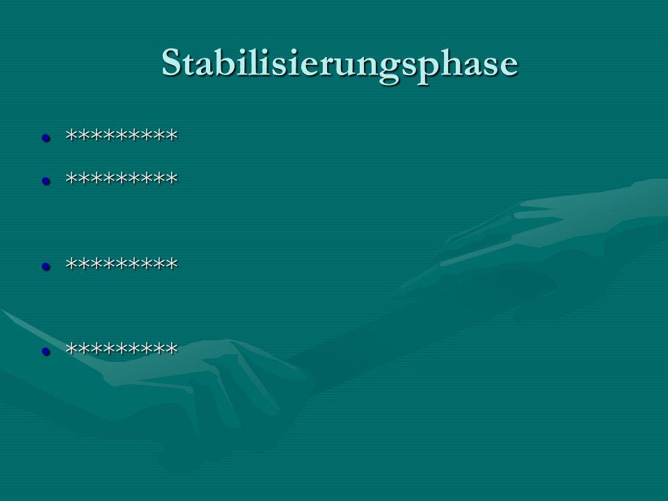 Stabilisierungsphase Stabilisierungsphase ******************
