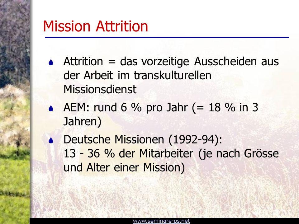 www.seminare-ps.net Mission Attrition S Attrition = das vorzeitige Ausscheiden aus der Arbeit im transkulturellen Missionsdienst S AEM: rund 6 % pro Jahr (= 18 % in 3 Jahren) S Deutsche Missionen (1992-94): 13 - 36 % der Mitarbeiter (je nach Grösse und Alter einer Mission)