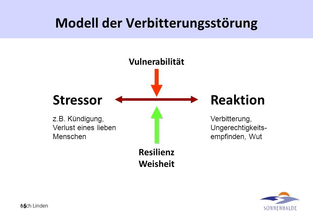 15 Modell der Verbitterungsstörung Vulnerabilität Stressor z.B. Kündigung, Verlust eines lieben Menschen Reaktion Verbitterung, Ungerechtigkeits- empf