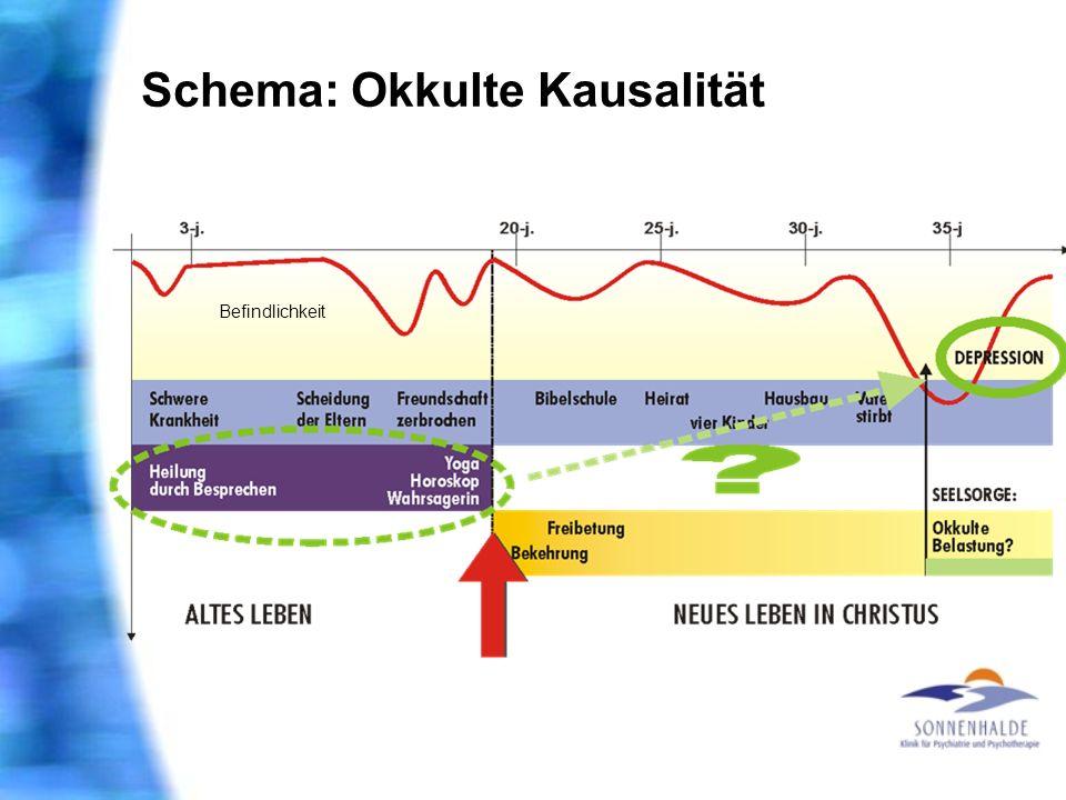 Schema: Okkulte Kausalität Befindlichkeit