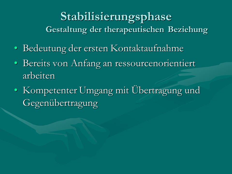 Stabilisierungsphase Gestaltung der therapeutischen Beziehung Bedeutung der ersten KontaktaufnahmeBedeutung der ersten Kontaktaufnahme Bereits von Anf