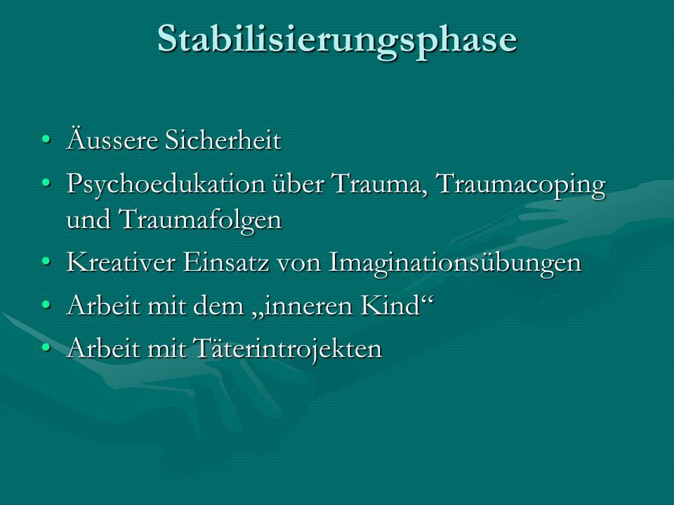 Stabilisierungsphase Äussere SicherheitÄussere Sicherheit Psychoedukation über Trauma, Traumacoping und TraumafolgenPsychoedukation über Trauma, Traum