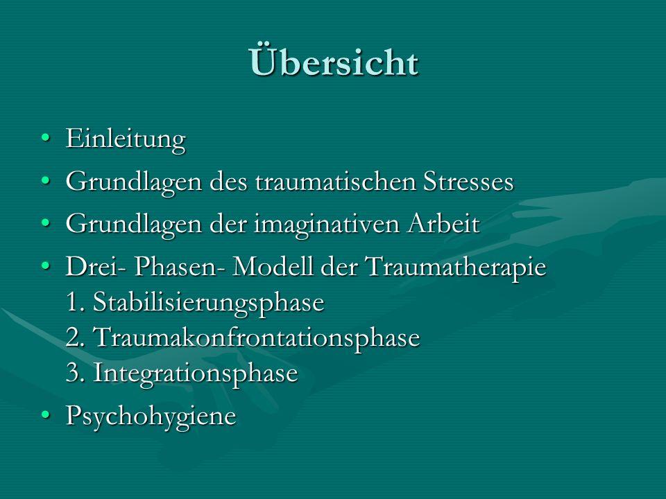 Übersicht EinleitungEinleitung Grundlagen des traumatischen StressesGrundlagen des traumatischen Stresses Grundlagen der imaginativen ArbeitGrundlagen