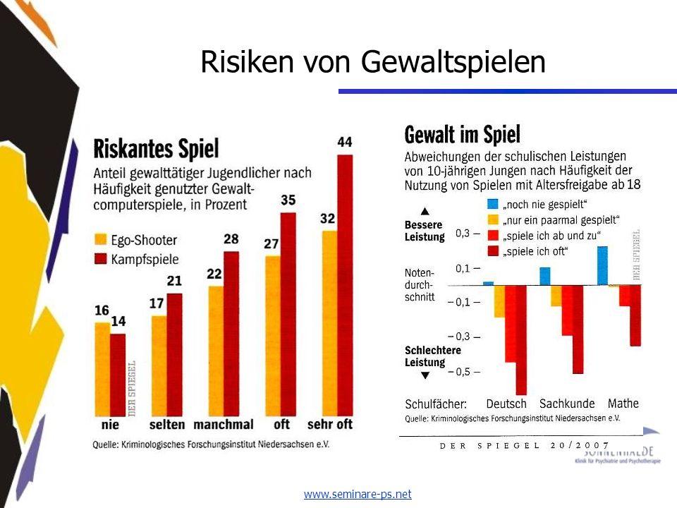 www.seminare-ps.net Risiken von Gewaltspielen