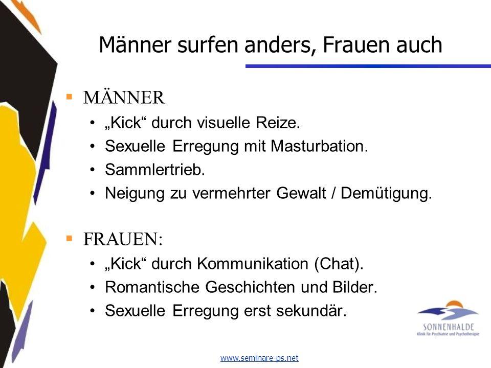 www.seminare-ps.net Männer surfen anders, Frauen auch MÄNNER Kick durch visuelle Reize.
