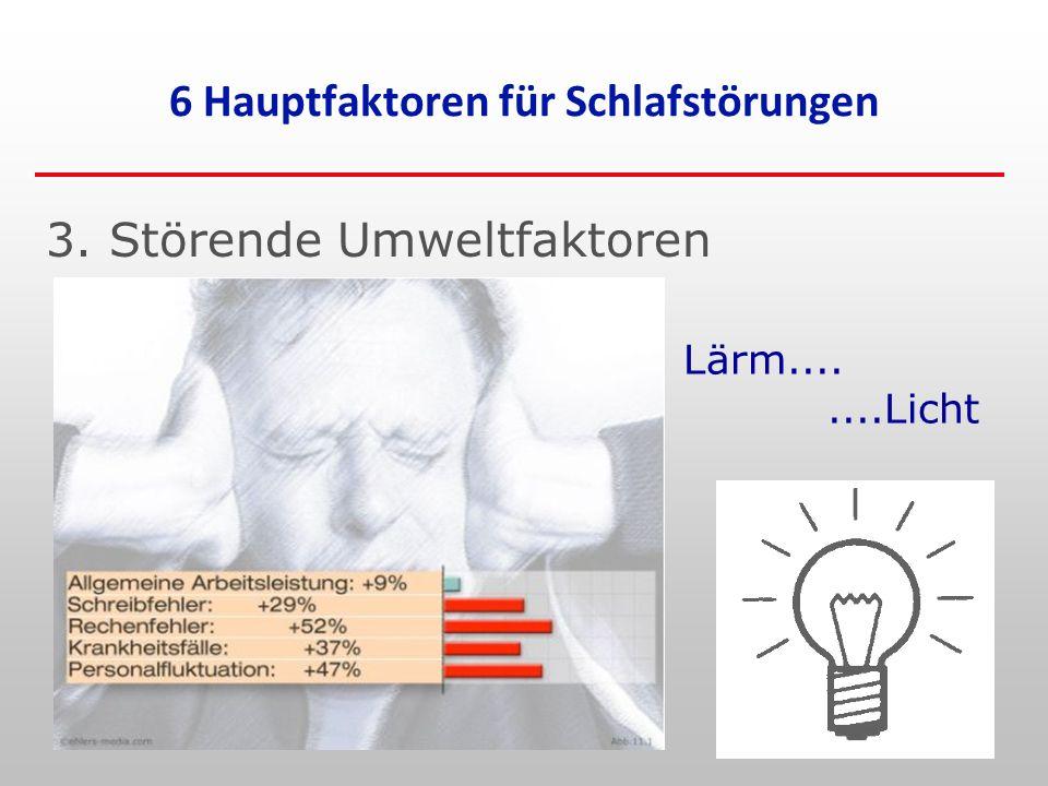 3. Störende Umweltfaktoren Lärm........Licht 6 Hauptfaktoren für Schlafstörungen