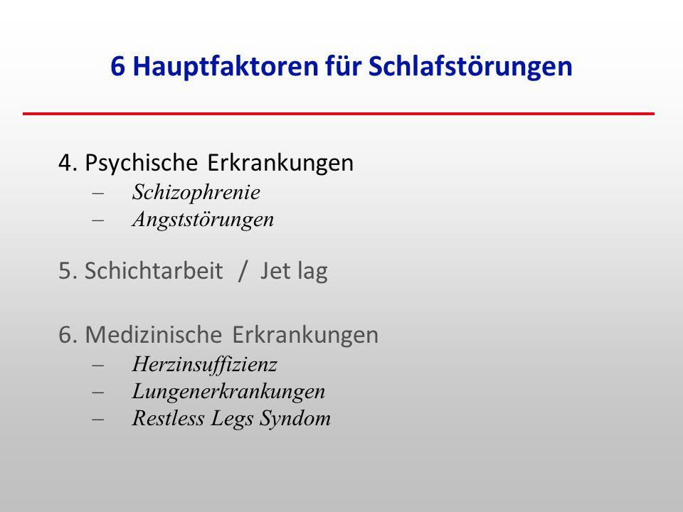 4.Psychische Erkrankungen –Schizophrenie –Angststörungen 5.