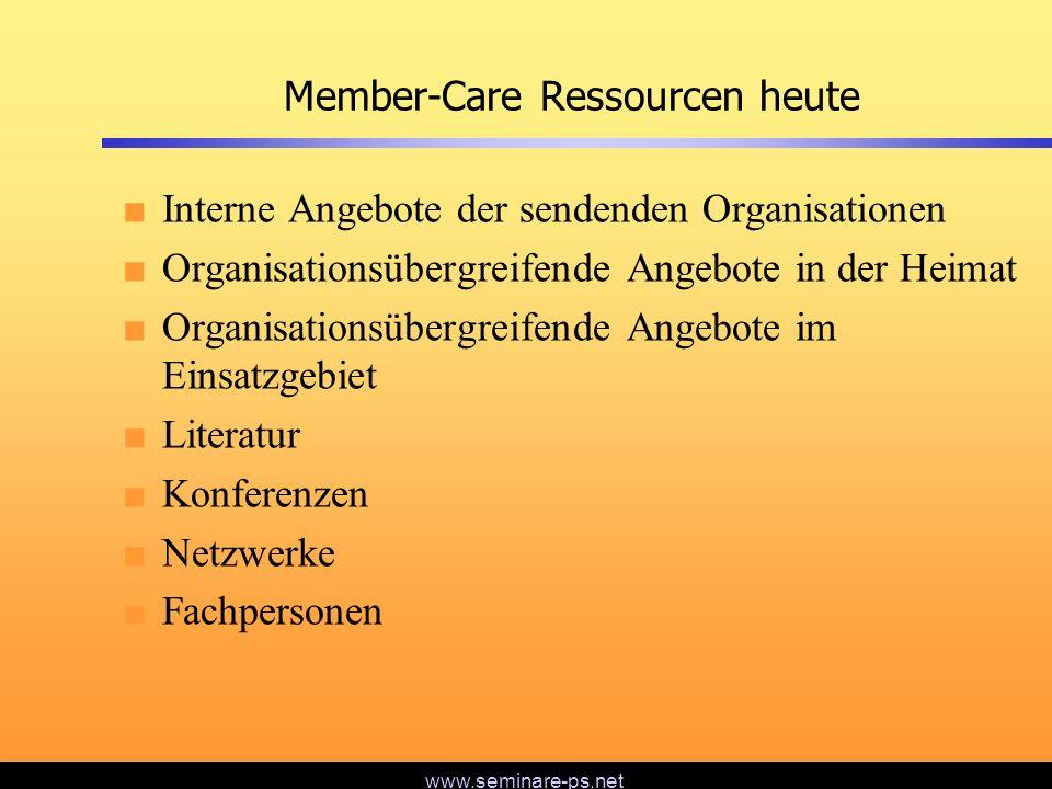 www.seminare-ps.net Member-Care Ressourcen heute Interne Angebote der sendenden Organisationen Organisationsübergreifende Angebote in der Heimat Organ