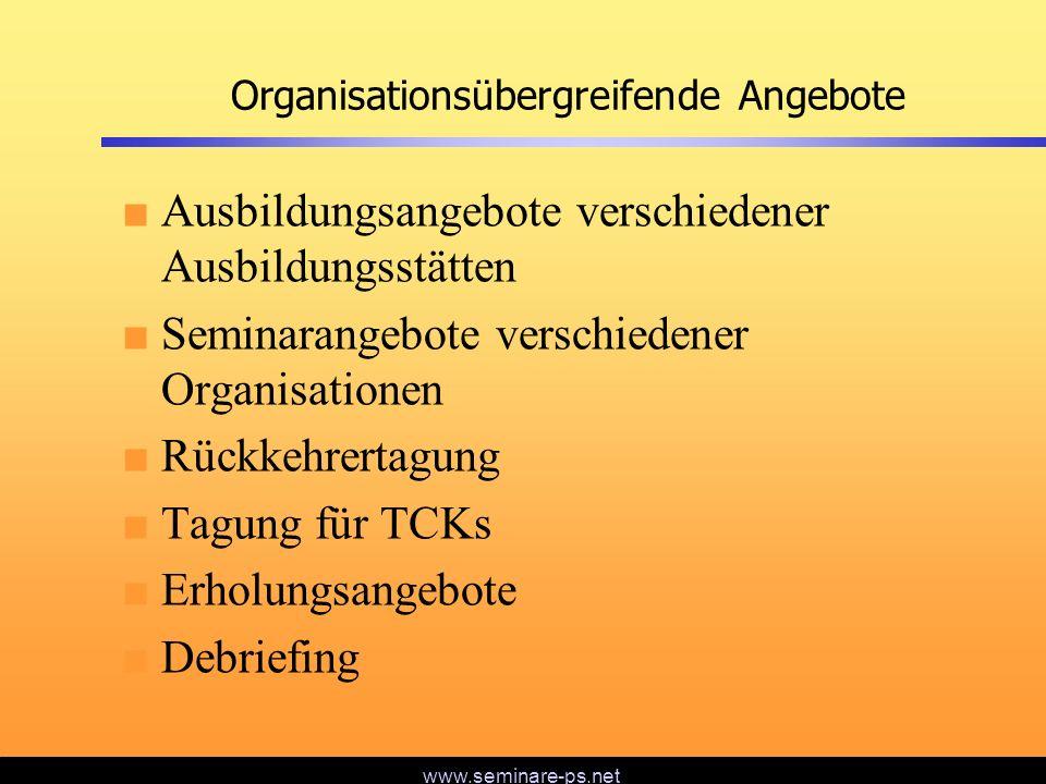 www.seminare-ps.net Organisationsübergreifende Angebote Ausbildungsangebote verschiedener Ausbildungsstätten Seminarangebote verschiedener Organisatio