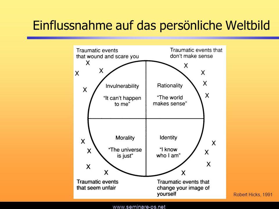 www.seminare-ps.net Einflussnahme auf das persönliche Weltbild Robert Hicks, 1991