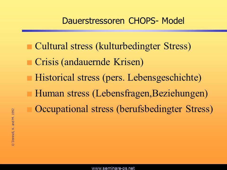 www.seminare-ps.net Dauerstressoren CHOPS- Model Cultural stress (kulturbedingter Stress) Crisis (andauernde Krisen) Historical stress (pers. Lebensge