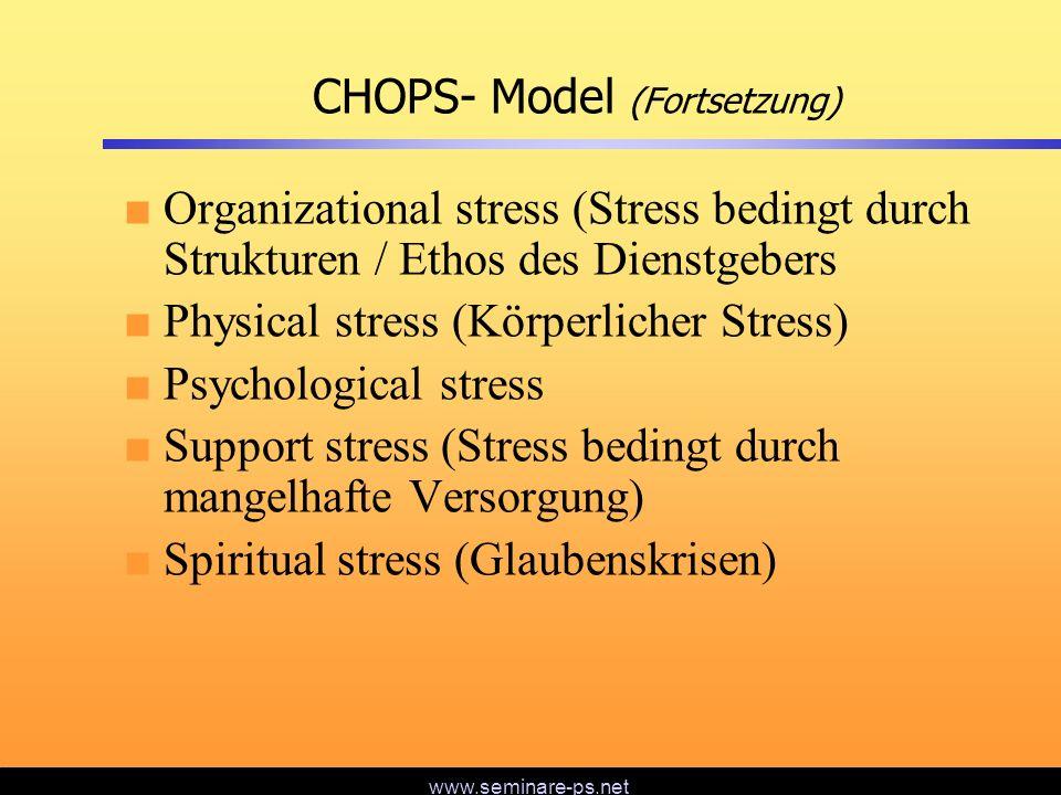 www.seminare-ps.net CHOPS- Model (Fortsetzung) Organizational stress (Stress bedingt durch Strukturen / Ethos des Dienstgebers Physical stress (Körper