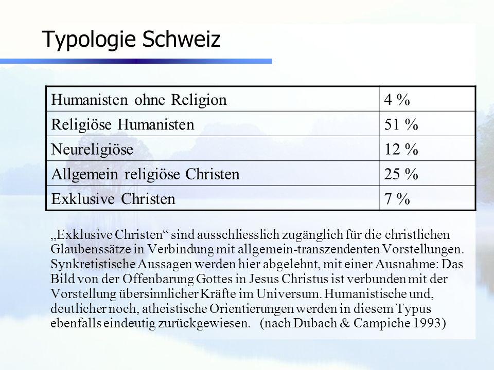 Typologie Schweiz Exklusive Christen sind ausschliesslich zugänglich für die christlichen Glaubenssätze in Verbindung mit allgemein-transzendenten Vor