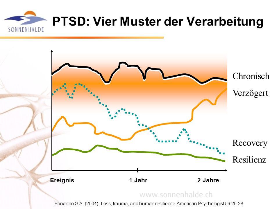 PTSD: Vier Muster der Verarbeitung Chronisch Verzögert Recovery Resilienz Bonanno G.A. (2004). Loss, trauma, and human resilience. American Psychologi