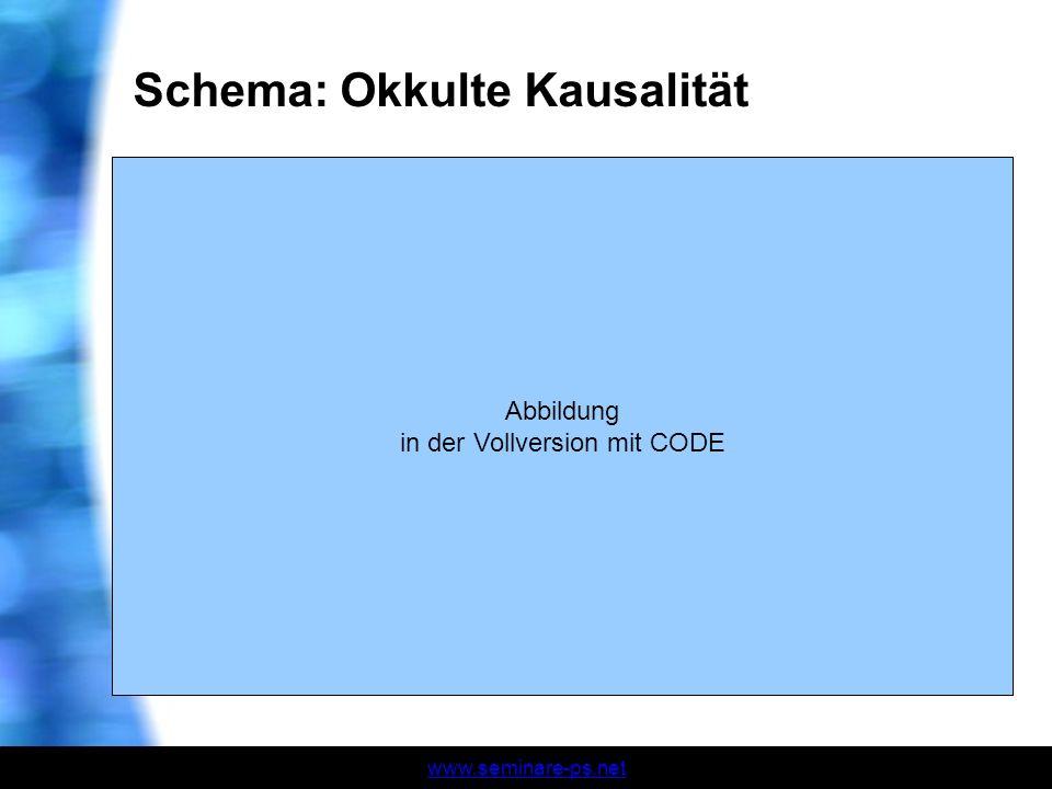 www.seminare-ps.net Schema: Okkulte Kausalität Befindlichkeit Abbildung in der Vollversion mit CODE