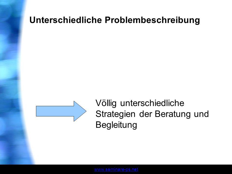 www.seminare-ps.net Unterschiedliche Problembeschreibung Völlig unterschiedliche Strategien der Beratung und Begleitung