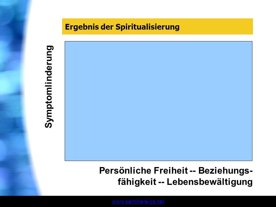 www.seminare-ps.net Symptomlinderung Persönliche Freiheit -- Beziehungs- fähigkeit -- Lebensbewältigung Ergebnis der Spiritualisierung