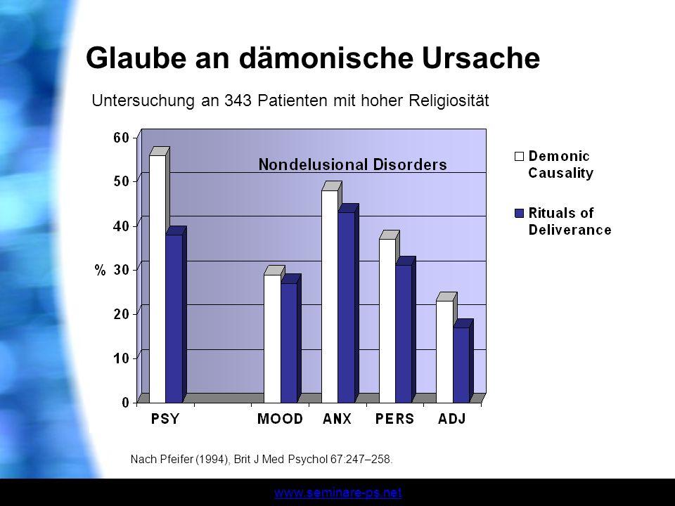 www.seminare-ps.net Nach Pfeifer (1994), Brit J Med Psychol 67:247–258. Glaube an dämonische Ursache Untersuchung an 343 Patienten mit hoher Religiosi